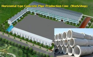 Horizontal type Concrete Pipe Production Line